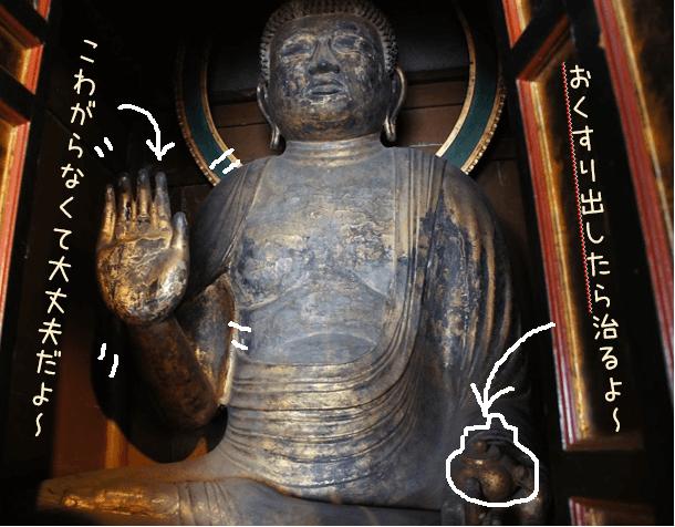 仏像の種類:薬師如来とは】薬壺...